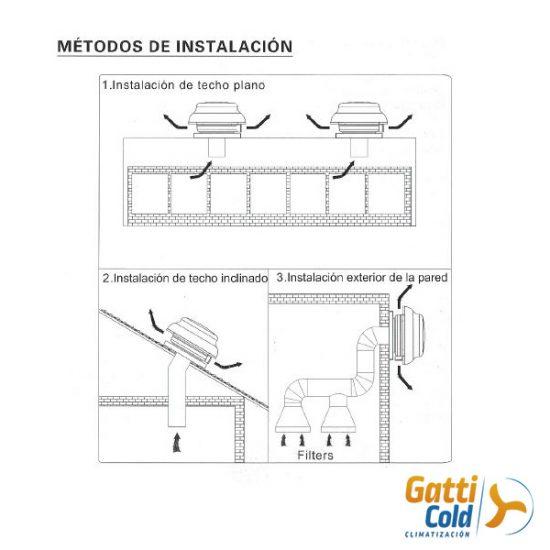 GattiCold Extractor de techo